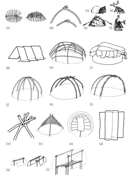 Aboriginal Architecture Julia Ritson